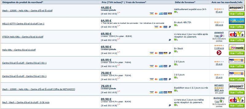 15 euros seulement la table jardin d 39 veil bilingue chicco - Table jardin d eveil bilingue chicco reims ...
