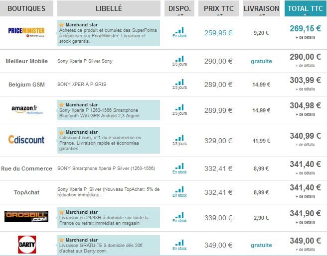 Le plus bas prix sony xperia p d bloqu e pour moins de - Code promo amazon frais de port gratuit ...