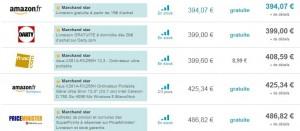 Comparatif prix Assus Serie Ultra Slim 13 pouces