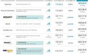 Comparatif prix PS3 12Go