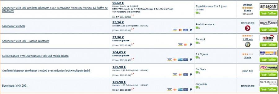 Comparatif prix oreillette Sennheiser VMX 200