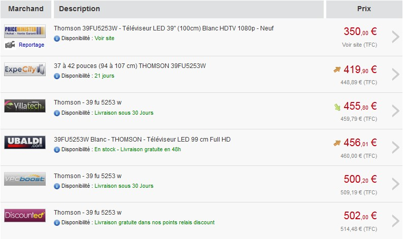 Comparatif prix téléviseur LED Thomson 39FU5253 blanc