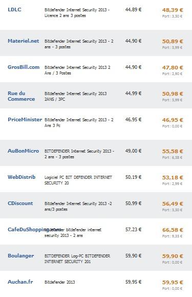 Bitdefender Total Security 2013 (licence 2 ans, 3 postes) moins cher
