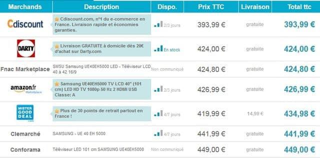 Plus bas prix téléviseur Samsung 40EH5000