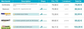 Appareil photo Casio EX-N10 OR au plus bas prix