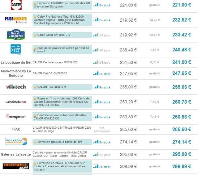 Centrale Vapeur Calor Pro Express Total Auto Control vendue moins chere