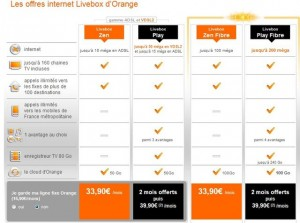 prix specials Noel Orange LiveBox Play