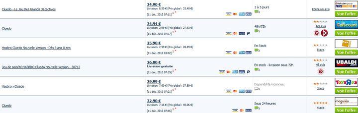 Cluedo Paris de Hasbro moins cher