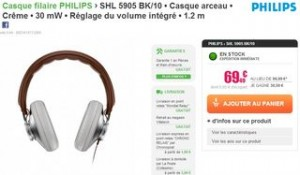Casque Philips SHL5915GY