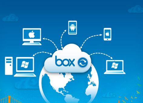 50 Go de stockage en ligne gratuits sur BOX
