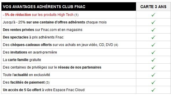 avantages FNAC adherent