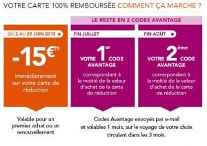 Carte de reduction SNCF remboursee fonctionnement