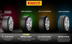 Bon plan pneus Pirelli