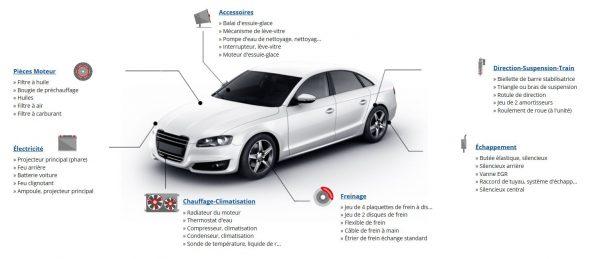WebdealAuto bons plans pièces auto