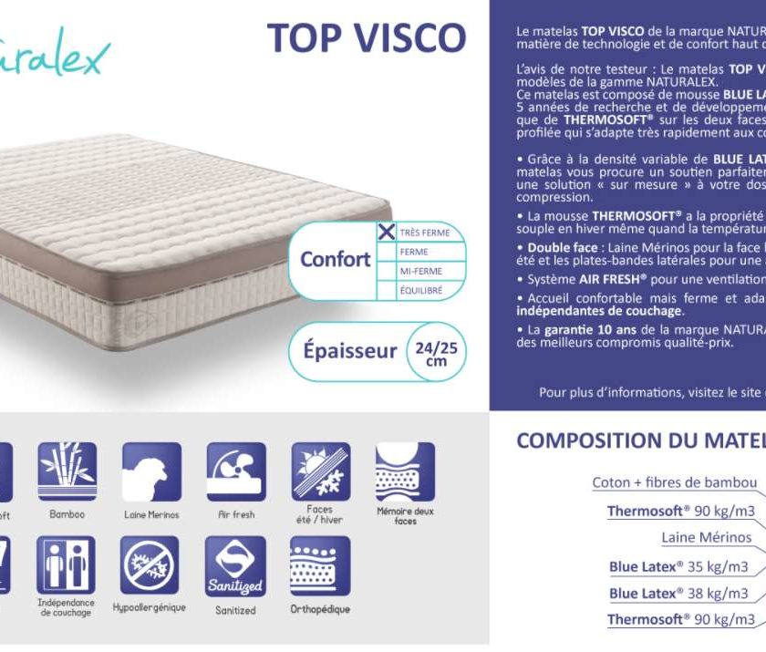 Bonne affaire 199€99 port inclus le matelas mémoire de forme mousse Blue Latex Top Visco 180x200 cm Naturalex