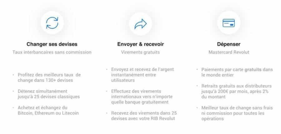Bon plan offre Revolut banque