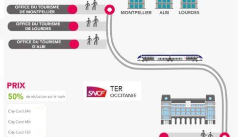 Offre TER région Occitanie -50% sur les billets à destination de Montpellier, Albi ou Lourdes