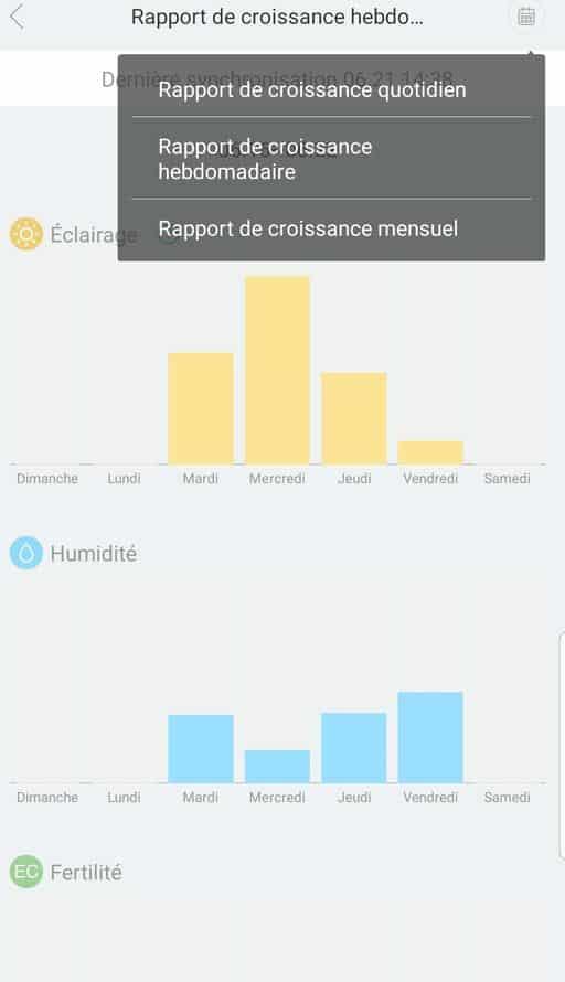 Flower Care Plant Monitor Bluetooth Vistefly statistiques complets par jours, semaine ou mois