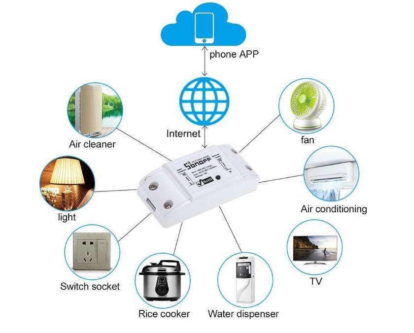 Lot De 4 Switch Wifi Sonoff 10a