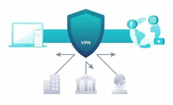 Les bonnes affaires VPN : comparatif des prix des VPN 2021 et offres du moment
